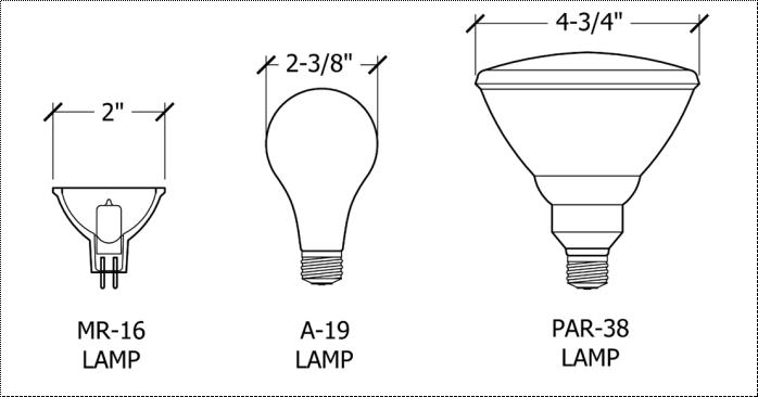 a19 light bulbs | LED Doctor
